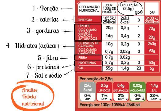 Declaração Nutricional